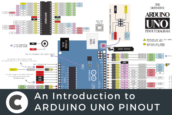 The Full Arduino Uno Pinout Guide [including diagram]